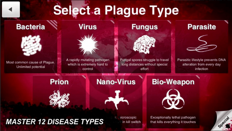 Download Plague Inc Mod Apk v 1.15.3 [Unlimited DNA]
